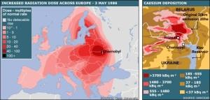 zz Chernobyl2