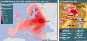 zz-chernobyl2