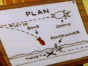 Wylie Coyote's plans (Road Runner)