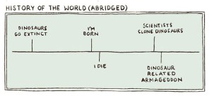 History of the World (abridged)